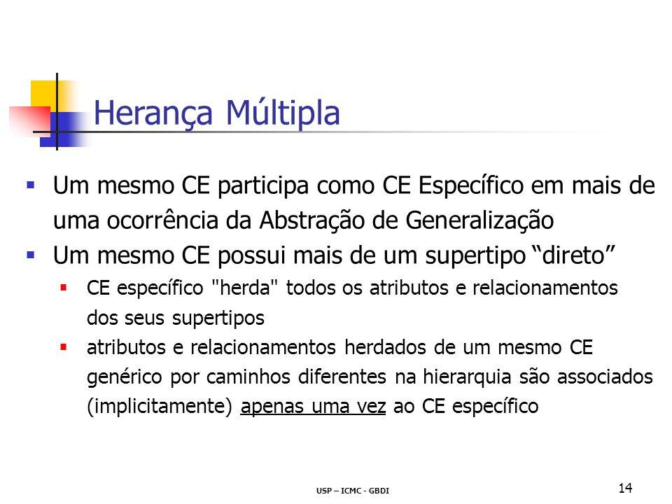 Herança Múltipla Um mesmo CE participa como CE Específico em mais de uma ocorrência da Abstração de Generalização.