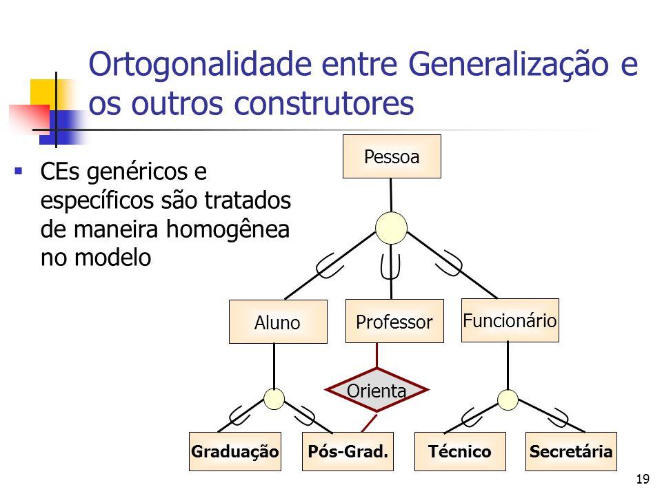 Ortogonalidade entre Generalização e os outros construtores