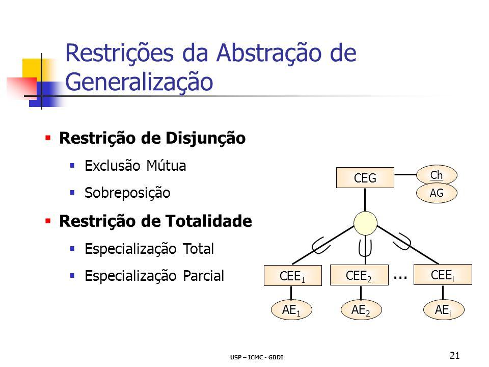 Restrições da Abstração de Generalização