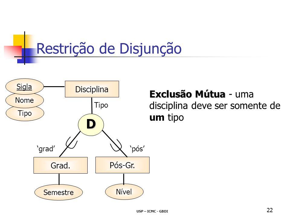 Restrição de Disjunção