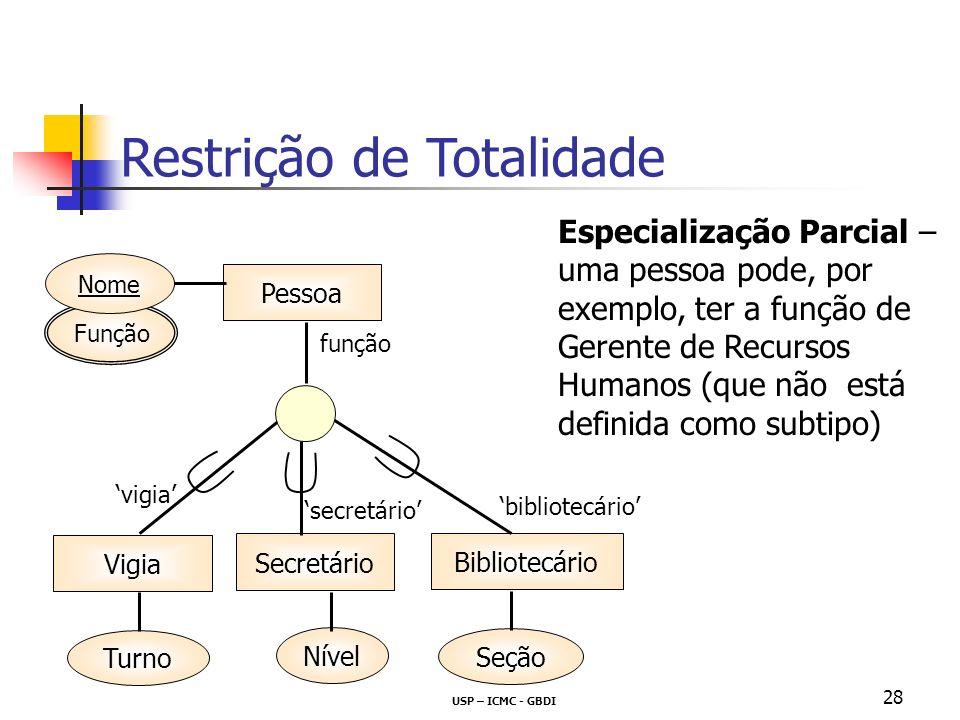 Restrição de Totalidade