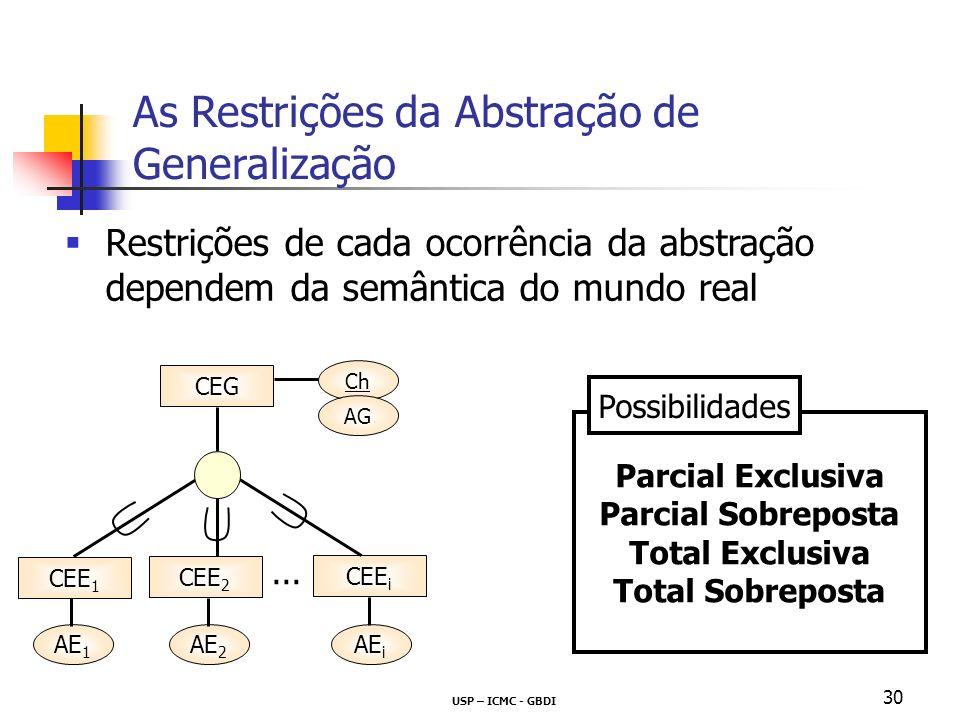 As Restrições da Abstração de Generalização