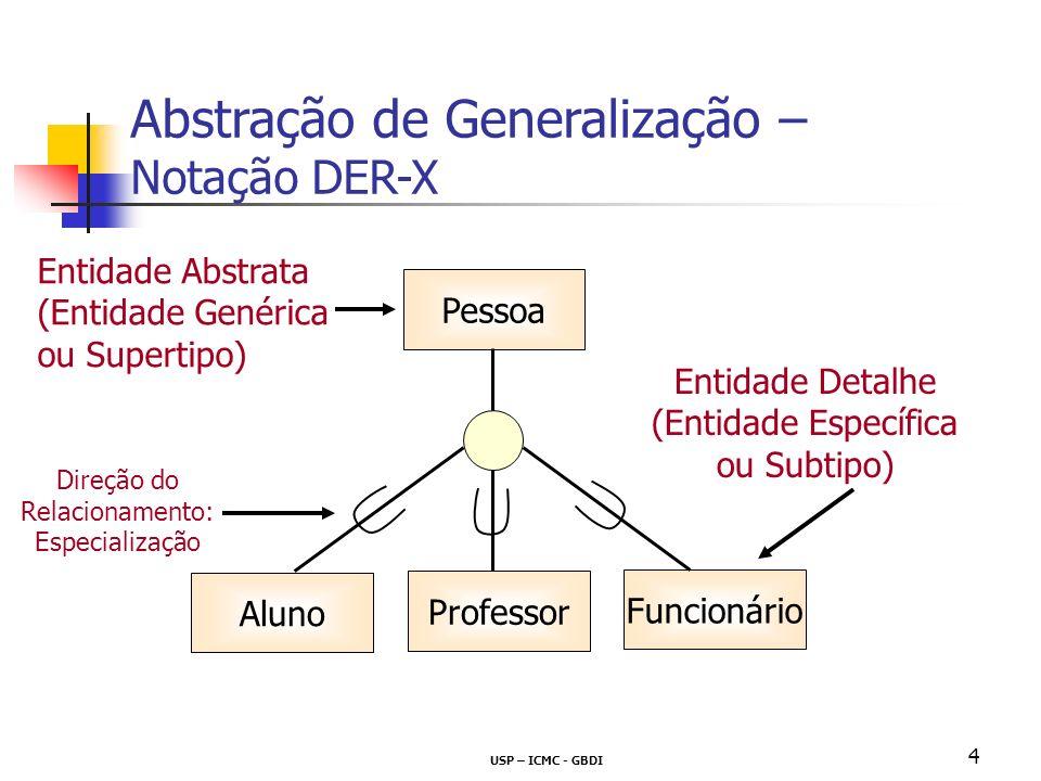 Abstração de Generalização – Notação DER-X