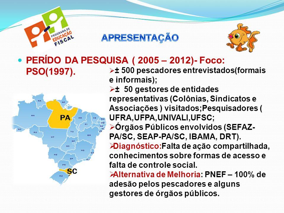 PERÍDO DA PESQUISA ( 2005 – 2012)- Foco: PSO(1997).
