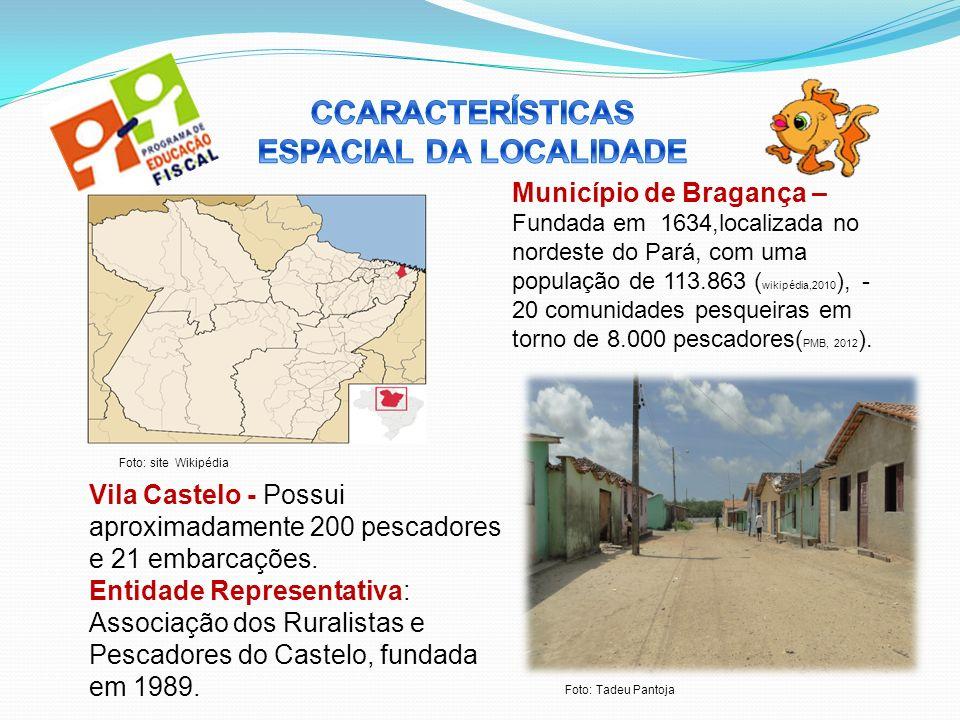 CCARACTERÍSTICAS ESPACIAL DA LOCALIDADE