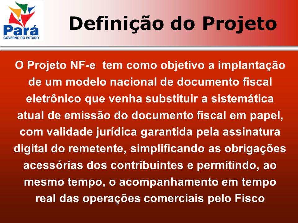 Definição do Projeto