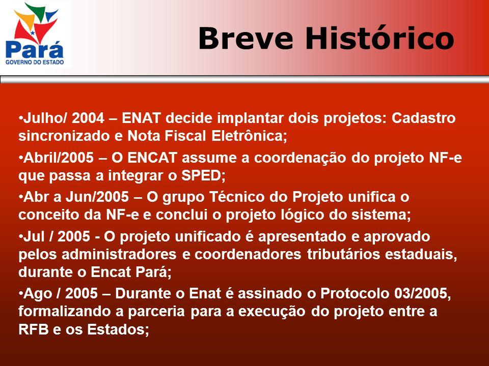 Breve Histórico Julho/ 2004 – ENAT decide implantar dois projetos: Cadastro sincronizado e Nota Fiscal Eletrônica;