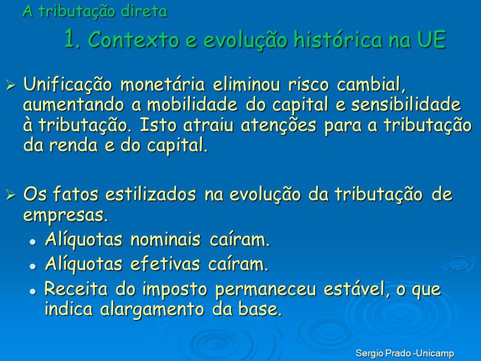 1. Contexto e evolução histórica na UE