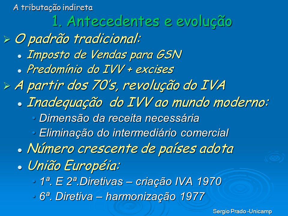 1. Antecedentes e evolução