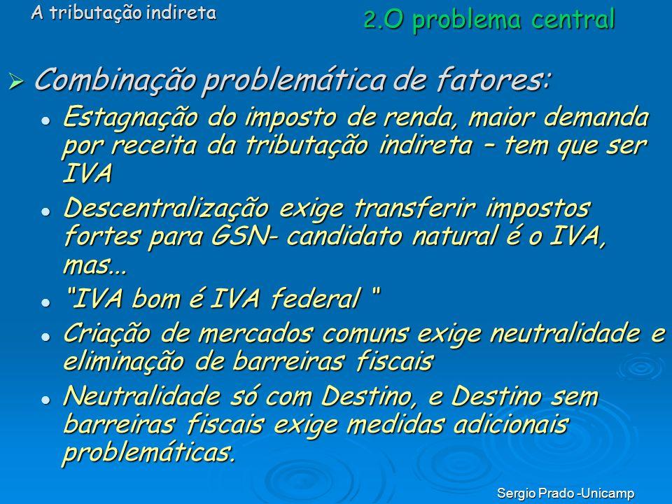 Combinação problemática de fatores: