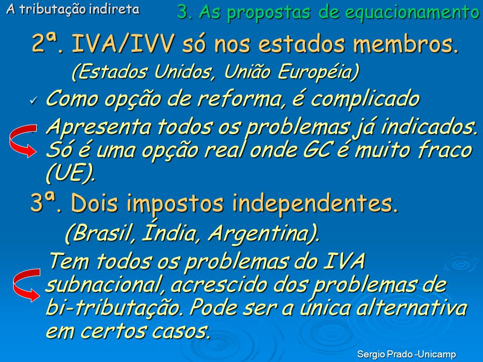 3. As propostas de equacionamento