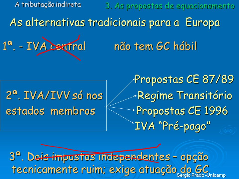 As alternativas tradicionais para a Europa