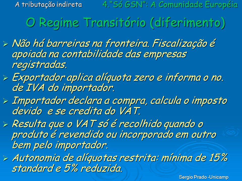 O Regime Transitório (diferimento)