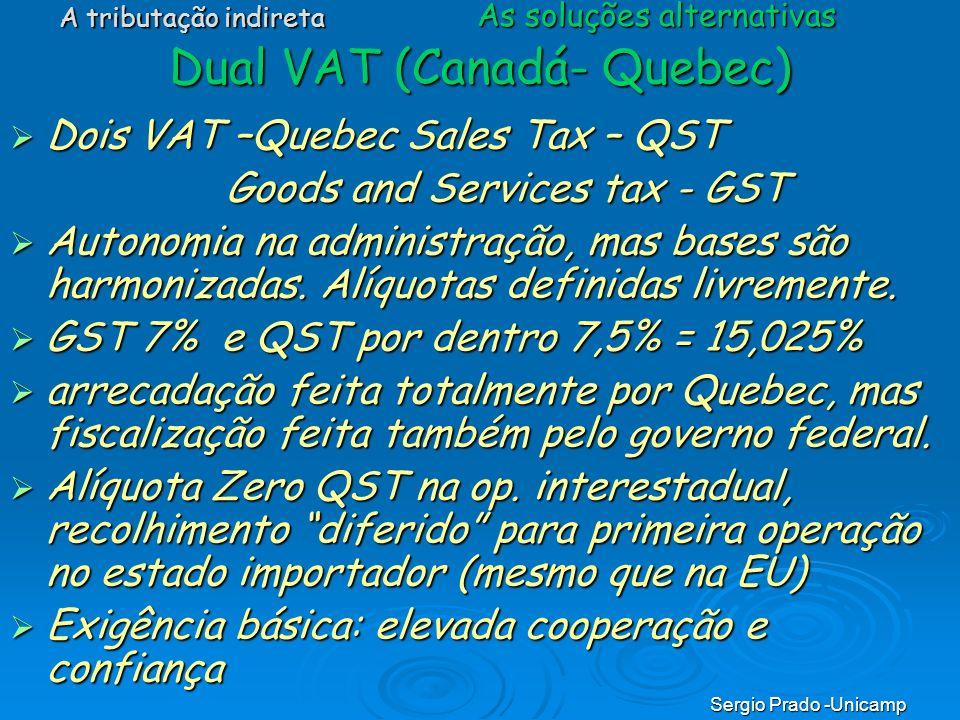 Dual VAT (Canadá- Quebec)
