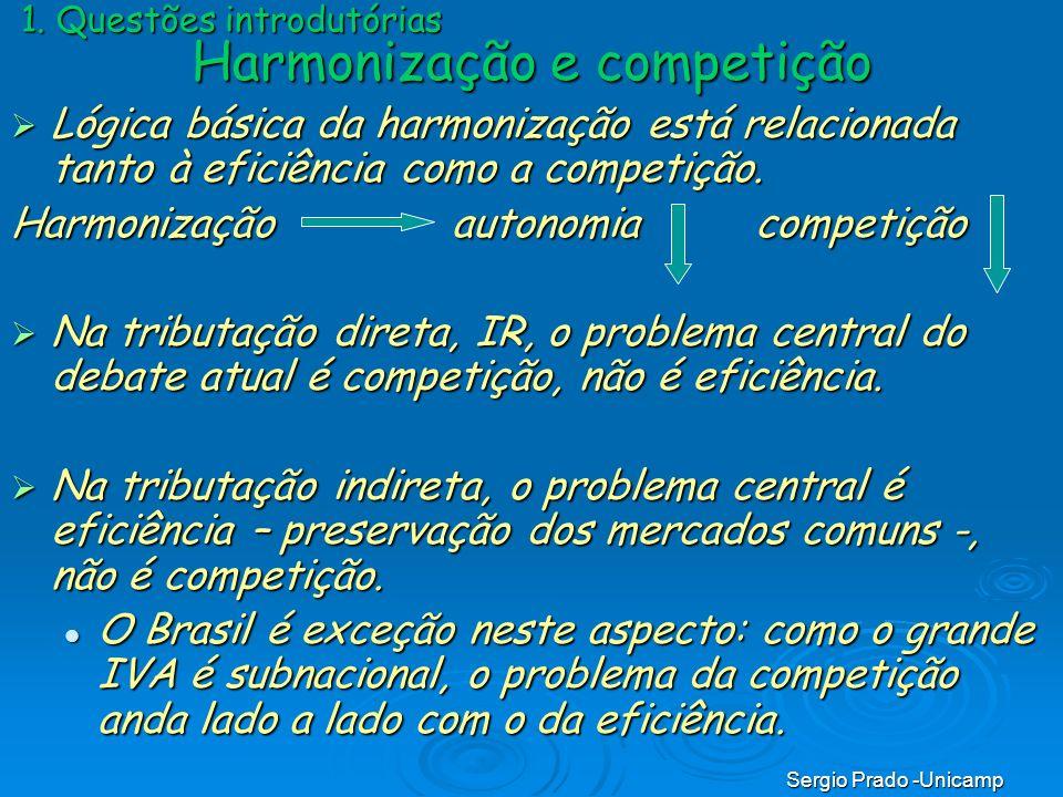 Harmonização e competição