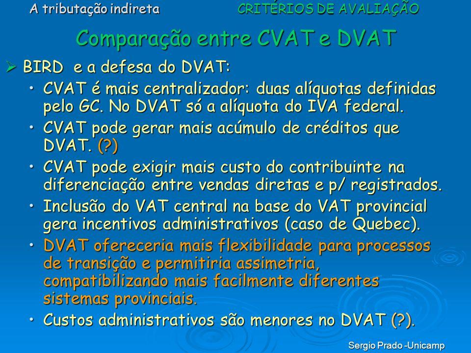 Comparação entre CVAT e DVAT
