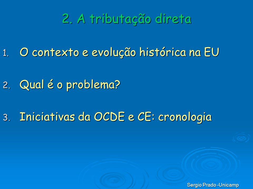 2. A tributação direta O contexto e evolução histórica na EU