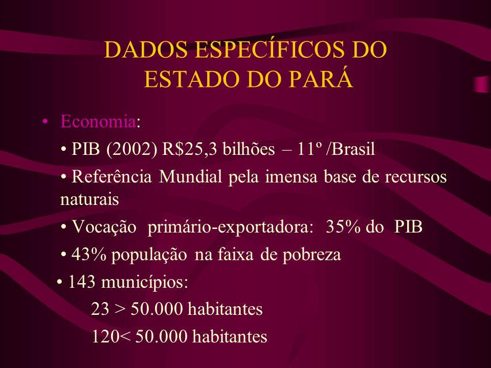 DADOS ESPECÍFICOS DO ESTADO DO PARÁ