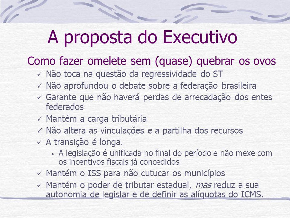 A proposta do Executivo