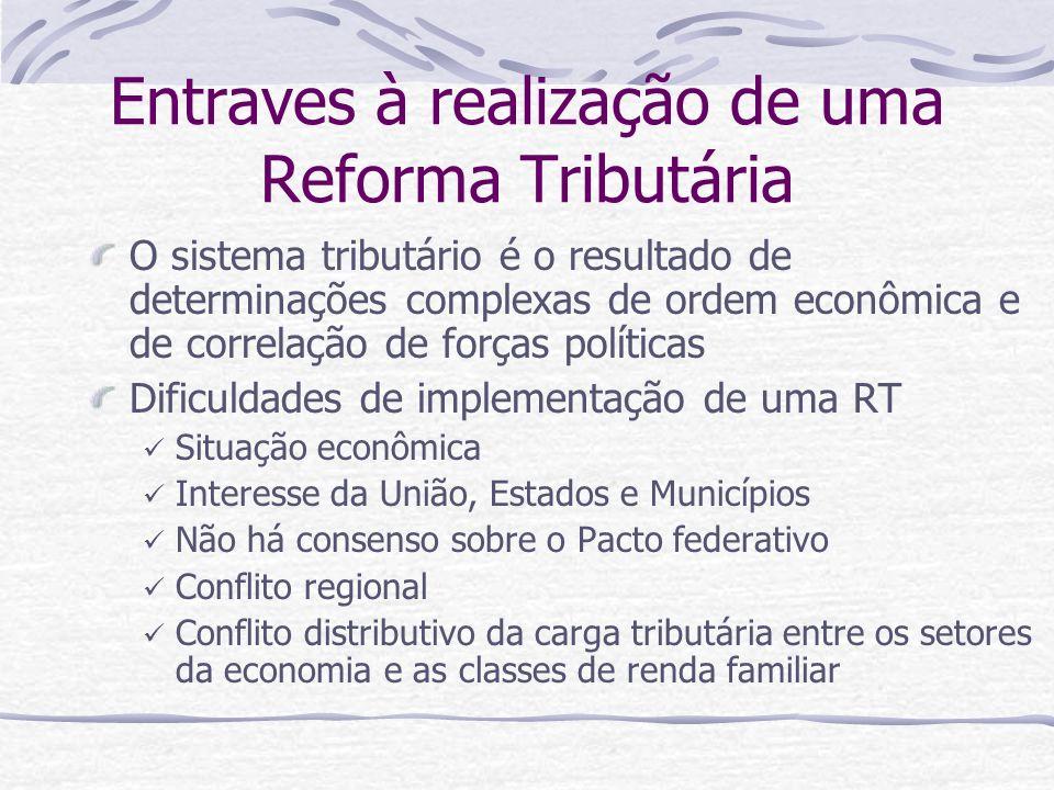 Entraves à realização de uma Reforma Tributária