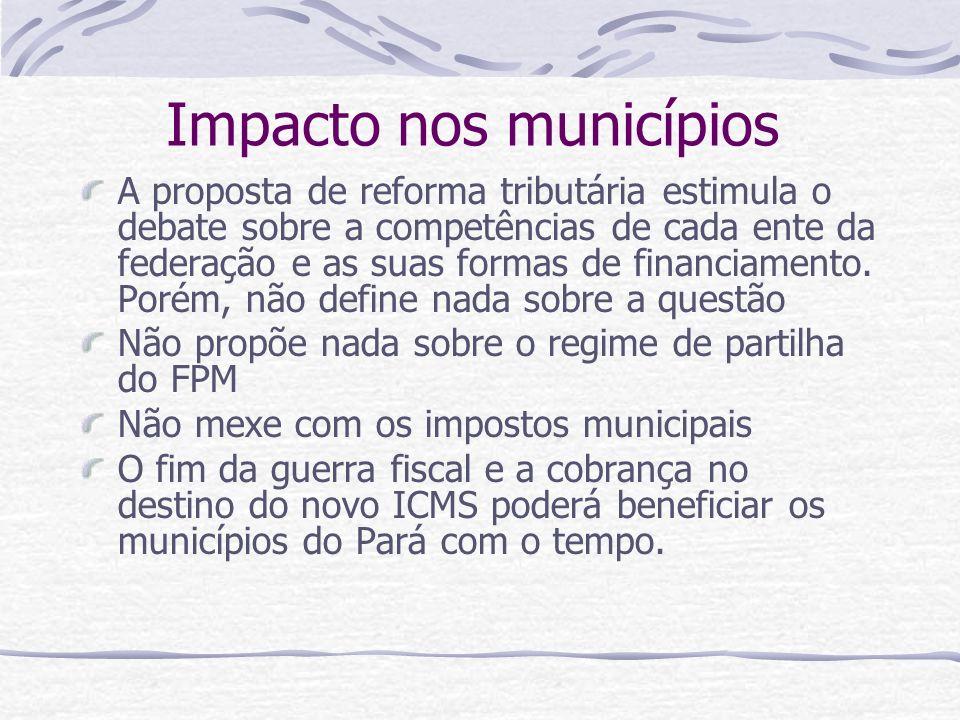 Impacto nos municípios