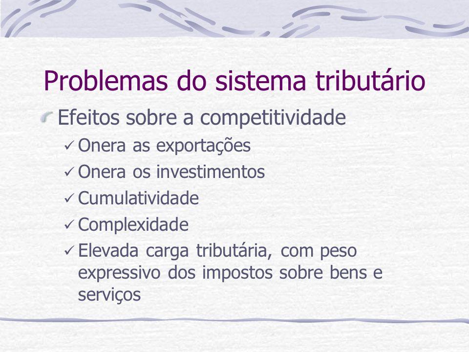 Problemas do sistema tributário