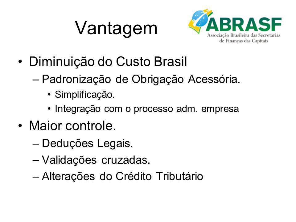 Vantagem Diminuição do Custo Brasil Maior controle.