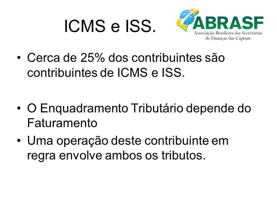ICMS e ISS. Cerca de 25% dos contribuintes são contribuintes de ICMS e ISS. O Enquadramento Tributário depende do Faturamento.