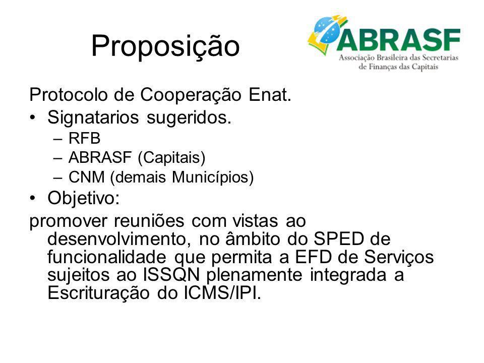 Proposição Protocolo de Cooperação Enat. Signatarios sugeridos.