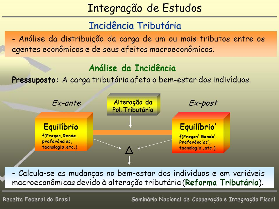 Integração de Estudos Incidência Tributária Análise da Incidência