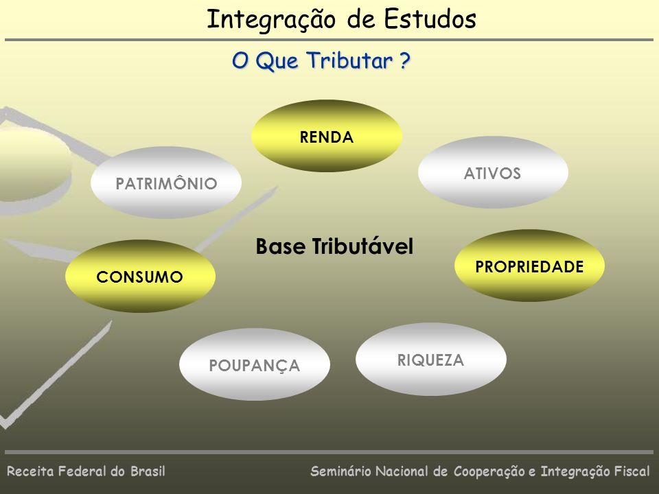 Integração de Estudos O Que Tributar Base Tributável RENDA ATIVOS