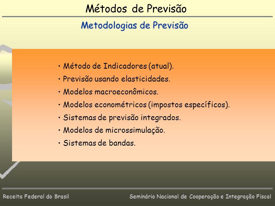 Métodos de Previsão Metodologias de Previsão
