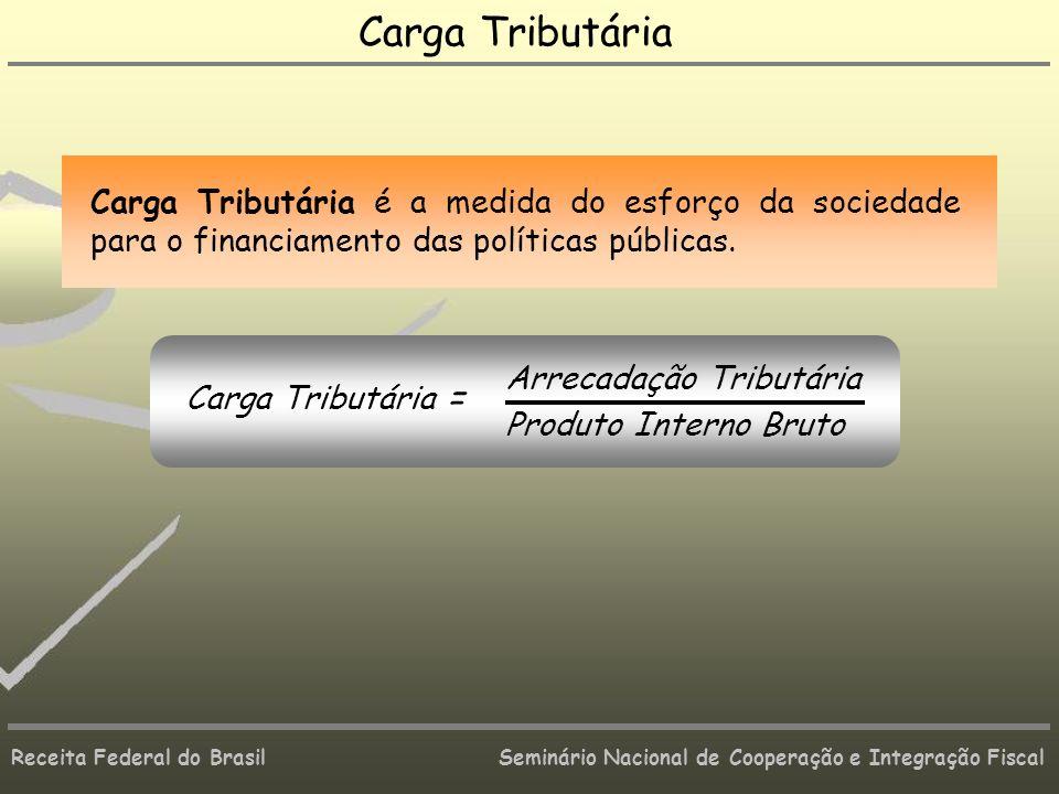 Carga Tributária Carga Tributária é a medida do esforço da sociedade para o financiamento das políticas públicas.