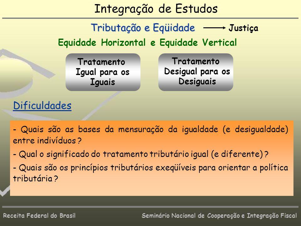 Integração de Estudos Tributação e Eqüidade Dificuldades