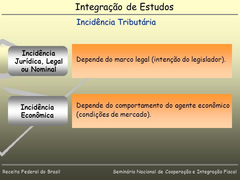 Jurídica, Legal ou Nominal