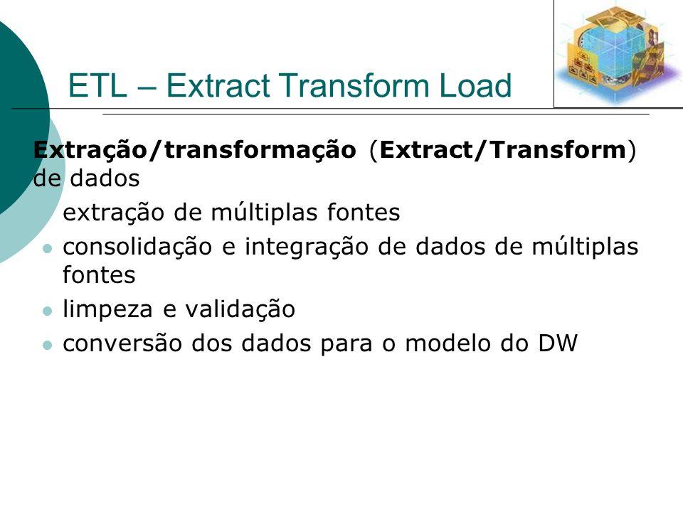ETL – Extract Transform Load