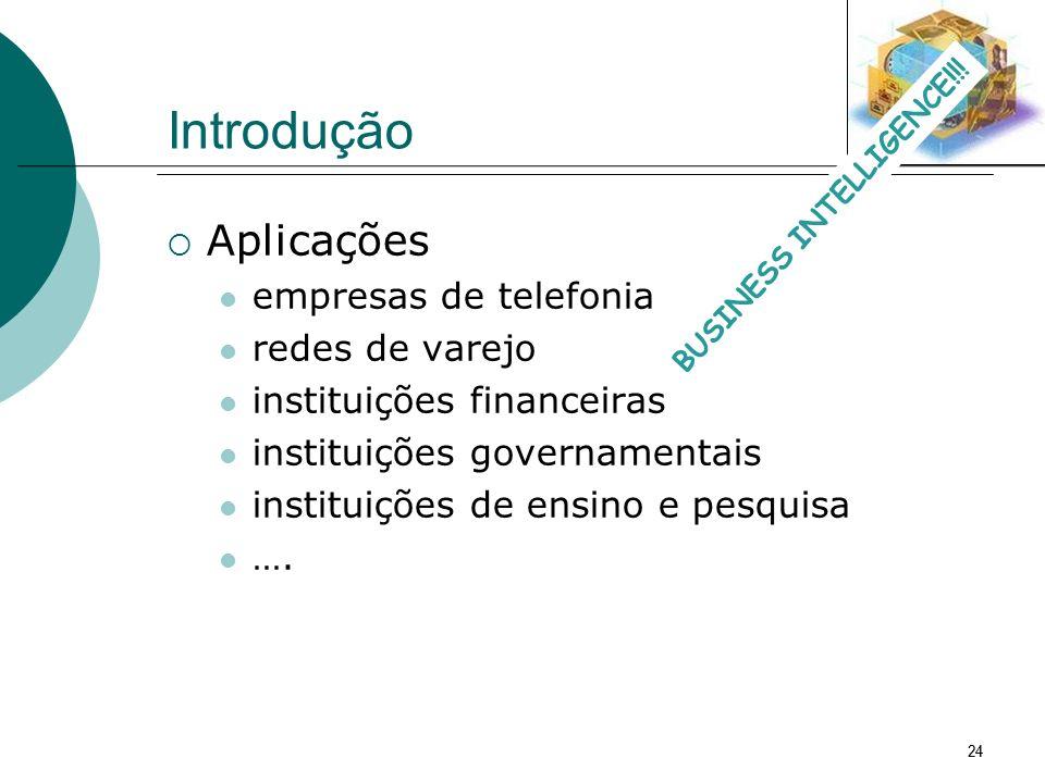 Introdução Aplicações empresas de telefonia redes de varejo
