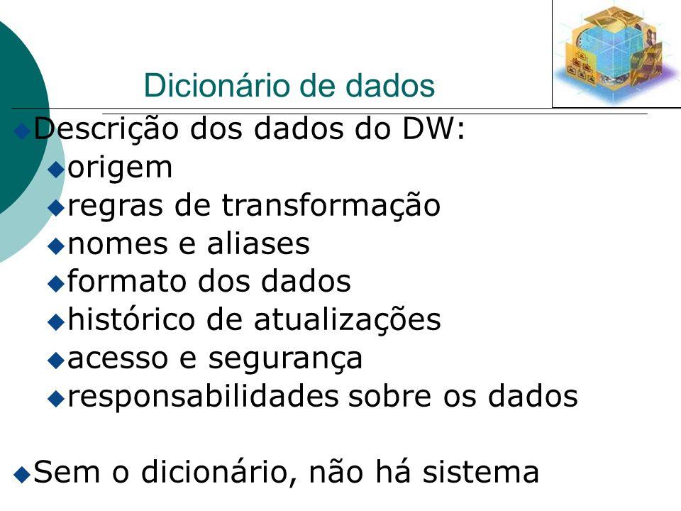 Dicionário de dados Descrição dos dados do DW: origem