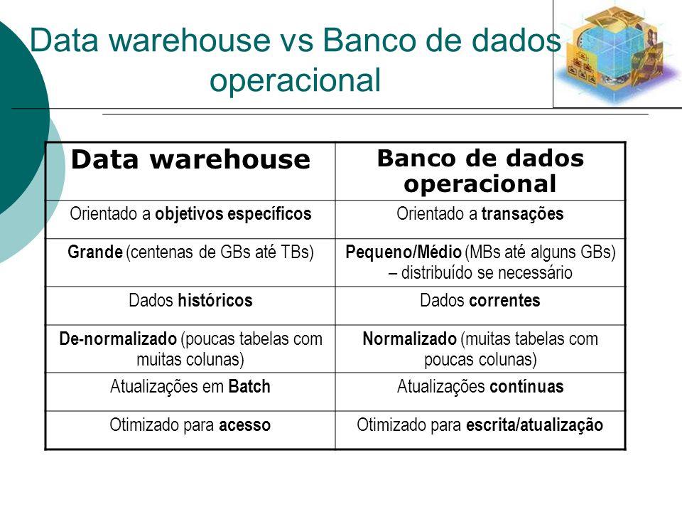Data warehouse vs Banco de dados operacional