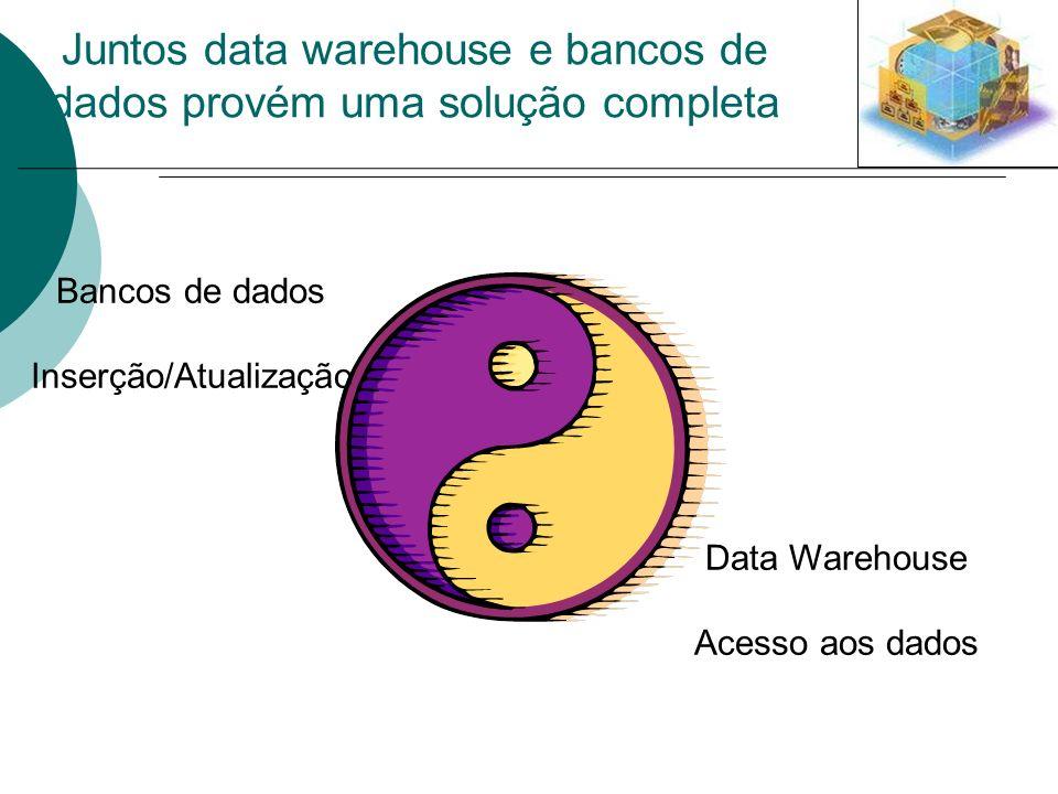 Juntos data warehouse e bancos de dados provém uma solução completa