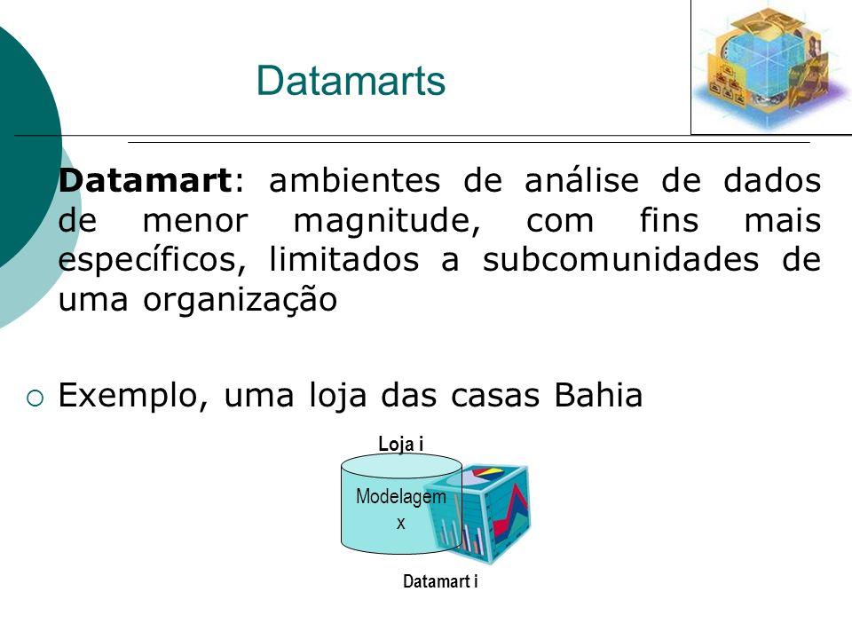 Datamarts Datamart: ambientes de análise de dados de menor magnitude, com fins mais específicos, limitados a subcomunidades de uma organização.