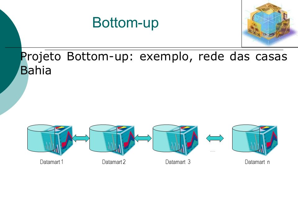 Bottom-up Projeto Bottom-up: exemplo, rede das casas Bahia Datamart 1