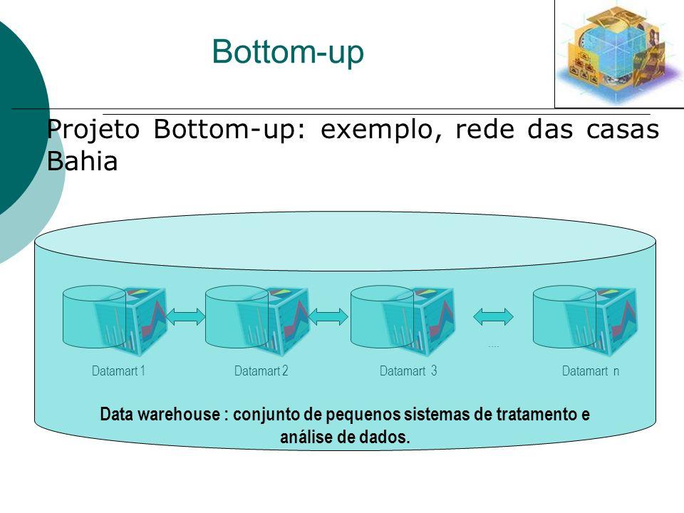 Data warehouse : conjunto de pequenos sistemas de tratamento e