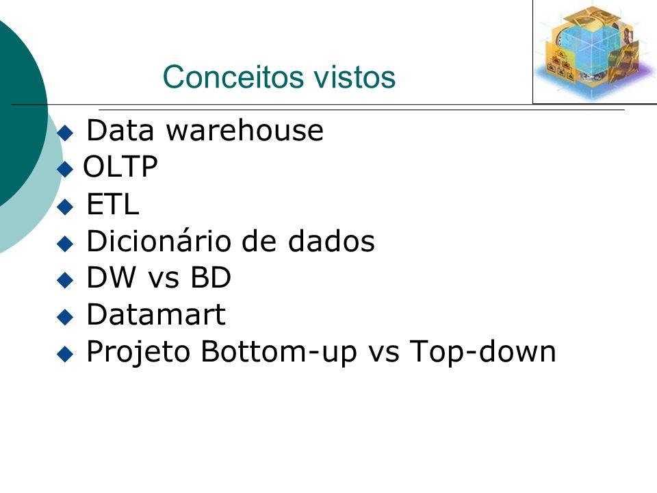 Conceitos vistos Data warehouse OLTP ETL Dicionário de dados DW vs BD
