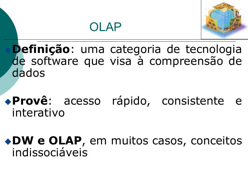 OLAP Definição: uma categoria de tecnologia de software que visa à compreensão de dados. Provê: acesso rápido, consistente e interativo.