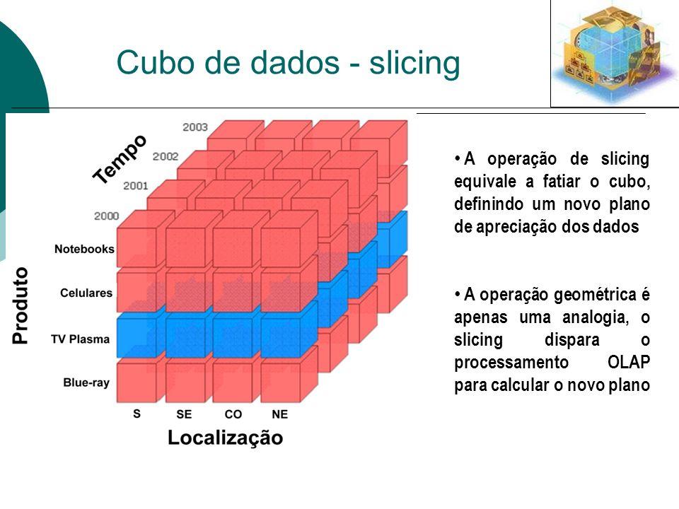 Cubo de dados - slicing A operação de slicing equivale a fatiar o cubo, definindo um novo plano de apreciação dos dados.