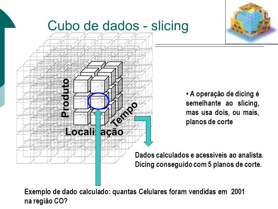 Cubo de dados - slicing A operação de dicing é semelhante ao slicing, mas usa dois, ou mais, planos de corte.