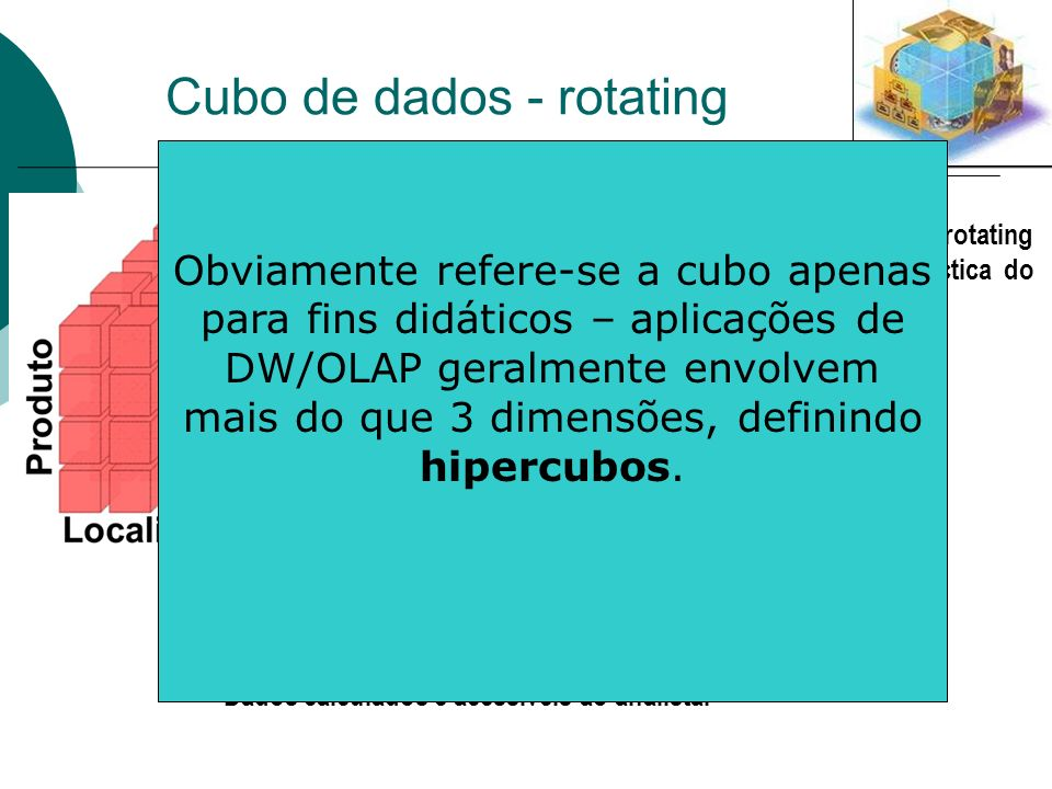 Cubo de dados - rotating