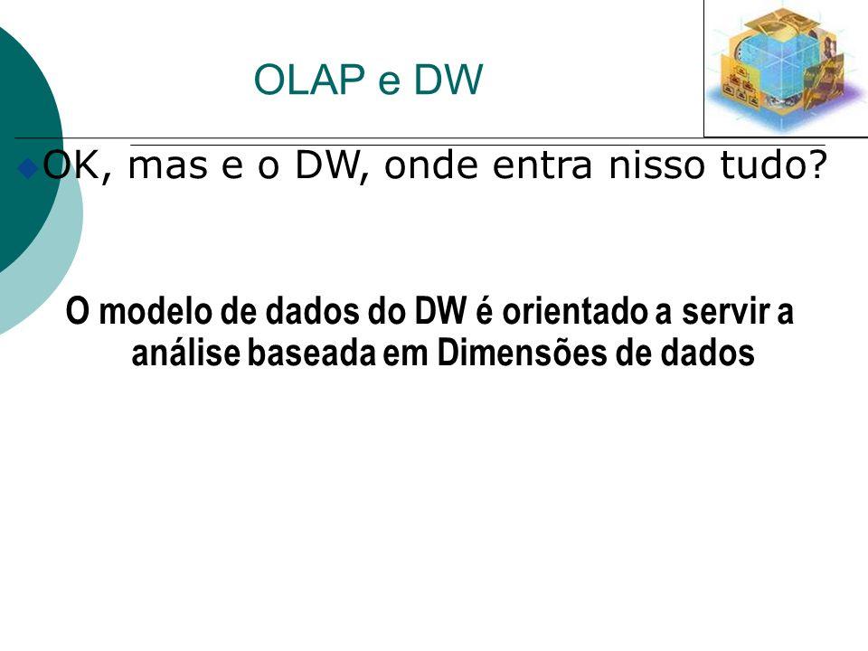 OLAP e DW OK, mas e o DW, onde entra nisso tudo