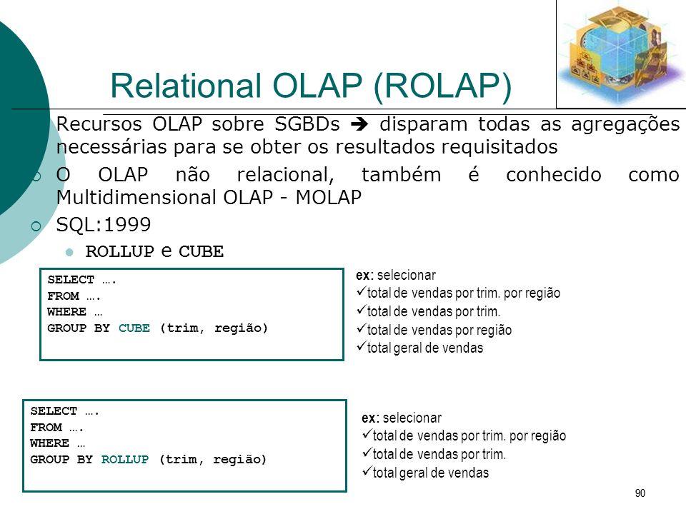 Relational OLAP (ROLAP)